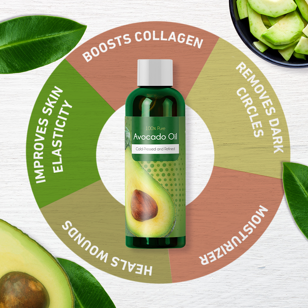 Avocado oil infographic next to sliced avocado and whole avoacdo.