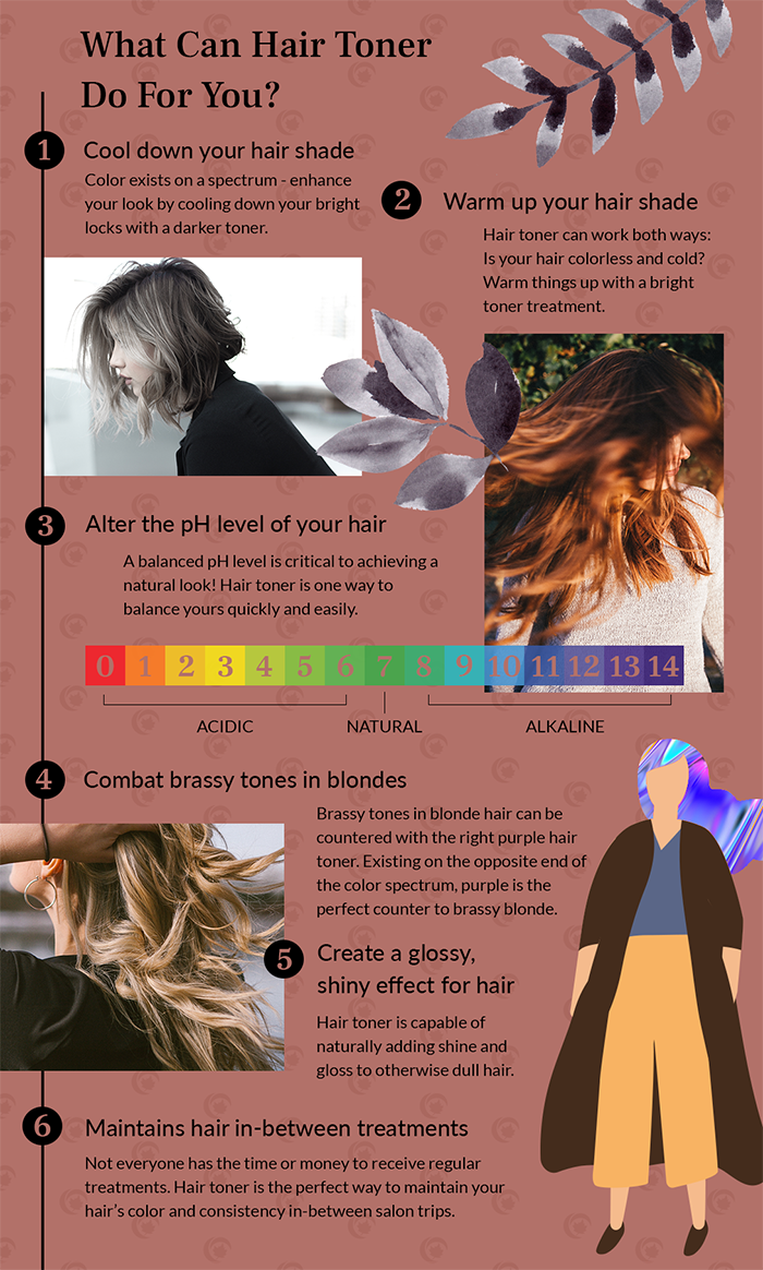 DIY Different Hair Color Toner