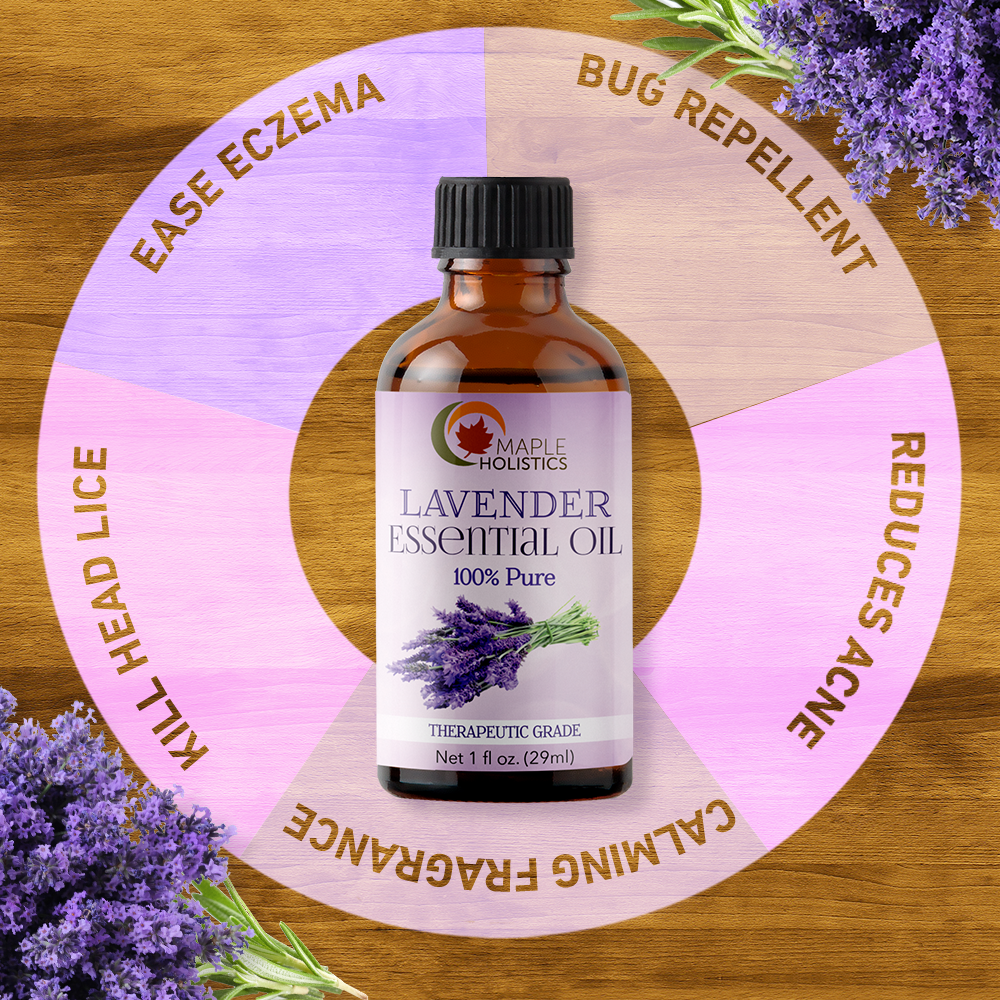 Lavender essential oil inforgraphic on wood with lavedner leaves.